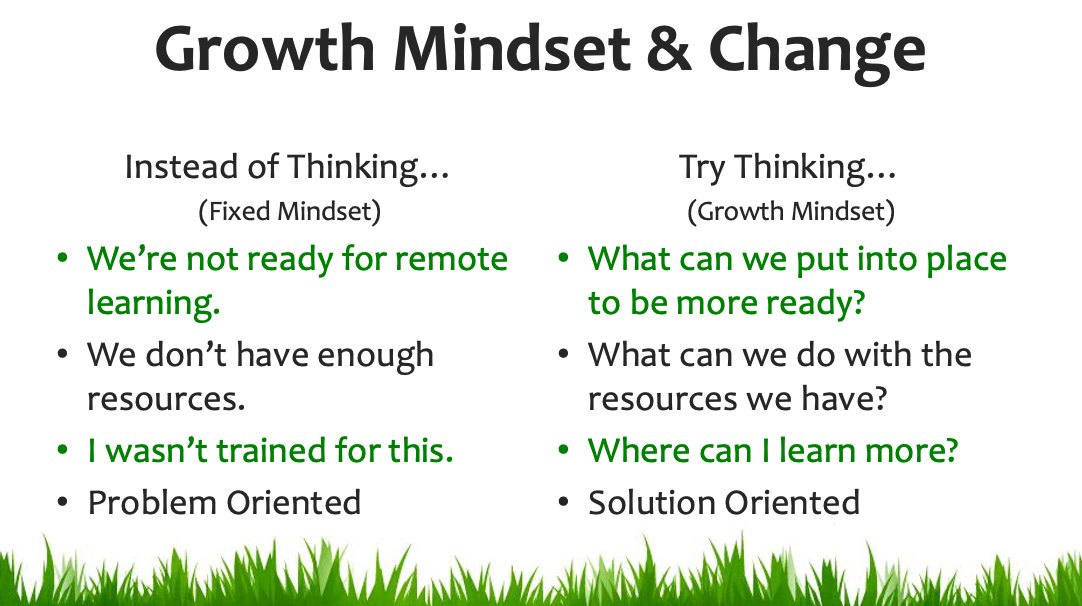 Growth Mindset and Change Chart